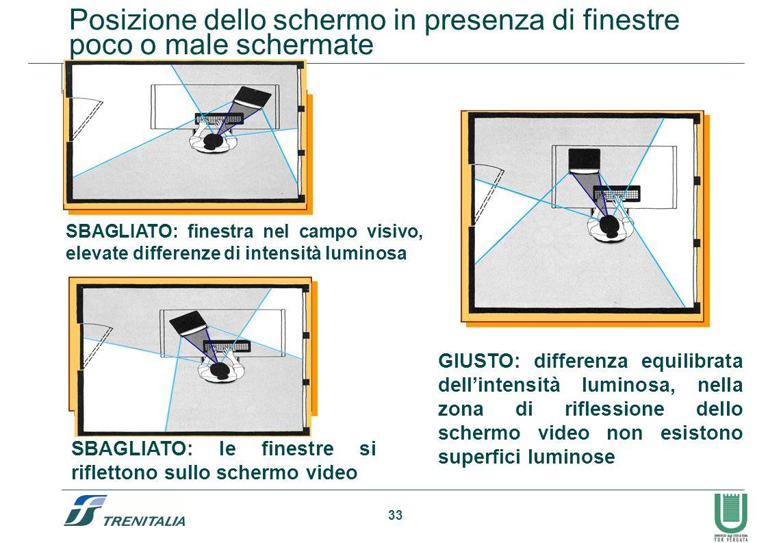 33 Posizione dello schermo in presenza di finestre poco o male schermate SBAGLIATO: finestra nel campo visivo, elevate differenze di intensità luminos