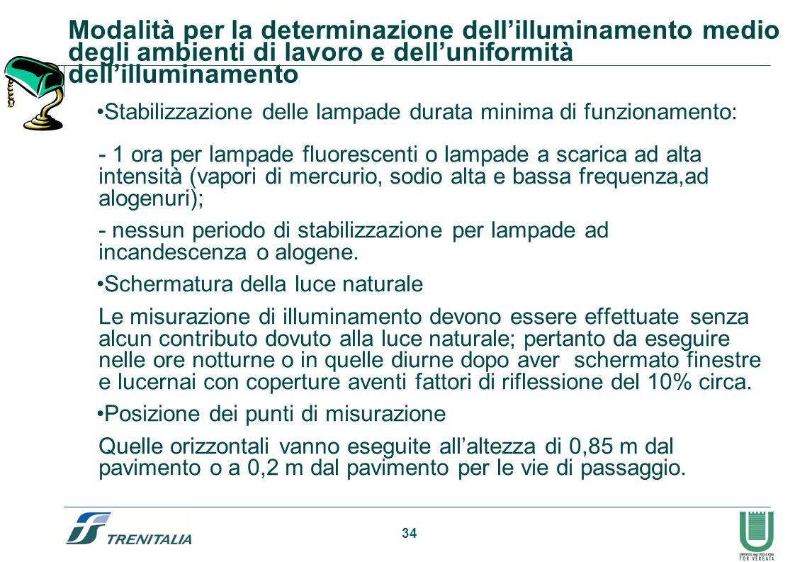 34 Modalità per la determinazione dellilluminamento medio degli ambienti di lavoro e delluniformità dellilluminamento Stabilizzazione delle lampade du