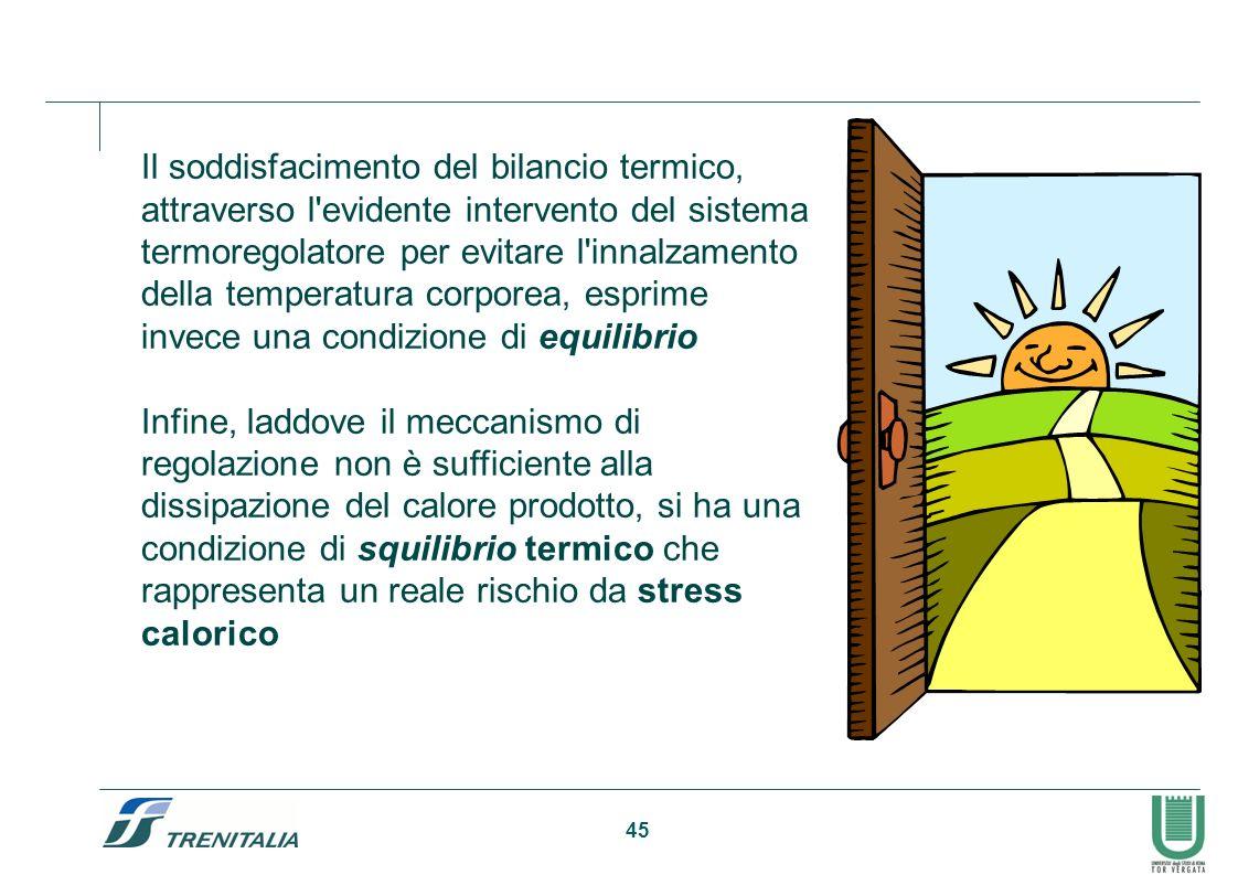 45 Il soddisfacimento del bilancio termico, attraverso l'evidente intervento del sistema termoregolatore per evitare l'innalzamento della temperatura