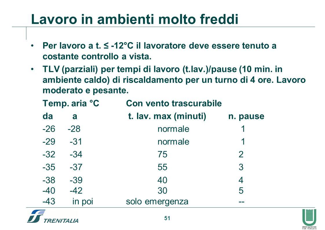 51 Lavoro in ambienti molto freddi Per lavoro a t. -12°C il lavoratore deve essere tenuto a costante controllo a vista. TLV (parziali) per tempi di la