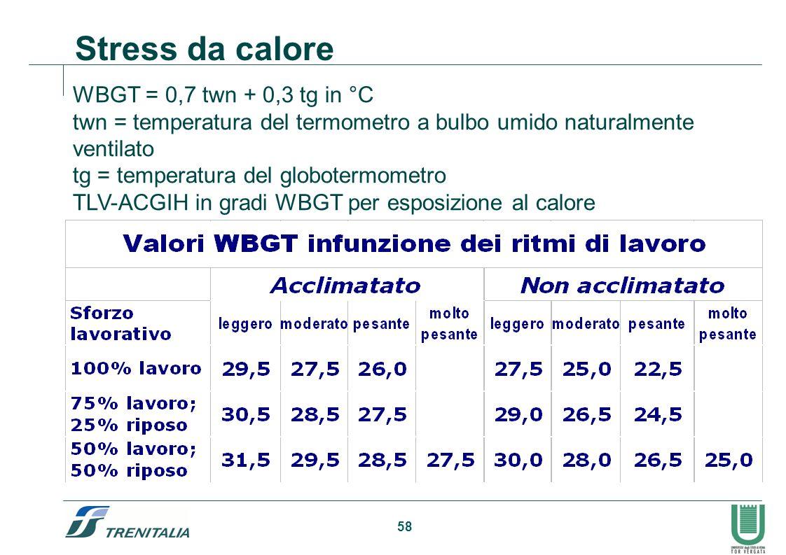 58 WBGT = 0,7 twn + 0,3 tg in °C twn = temperatura del termometro a bulbo umido naturalmente ventilato tg = temperatura del globotermometro TLV-ACGIH