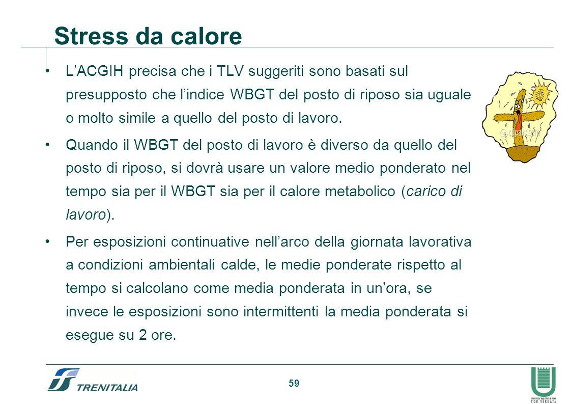59 Stress da calore LACGIH precisa che i TLV suggeriti sono basati sul presupposto che lindice WBGT del posto di riposo sia uguale o molto simile a qu