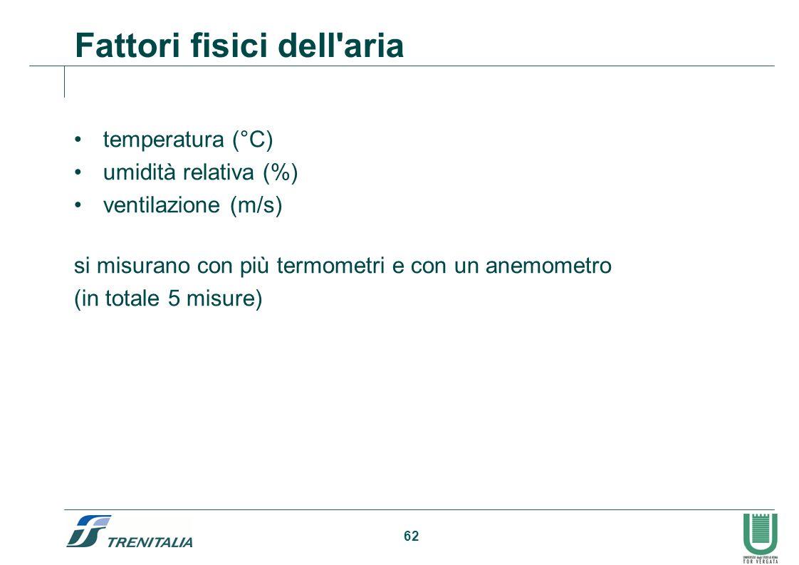 62 Fattori fisici dell'aria temperatura (°C) umidità relativa (%) ventilazione (m/s) si misurano con più termometri e con un anemometro (in totale 5 m