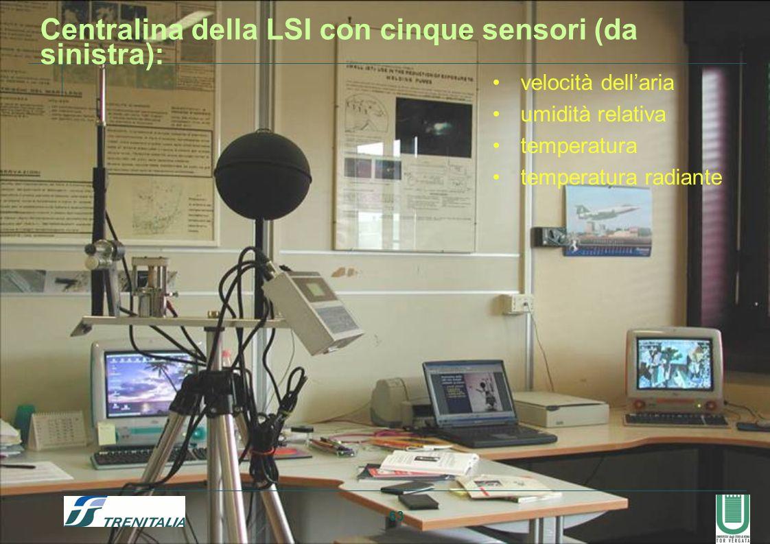 63 Centralina della LSI con cinque sensori (da sinistra): velocità dellaria umidità relativa temperatura temperatura radiante