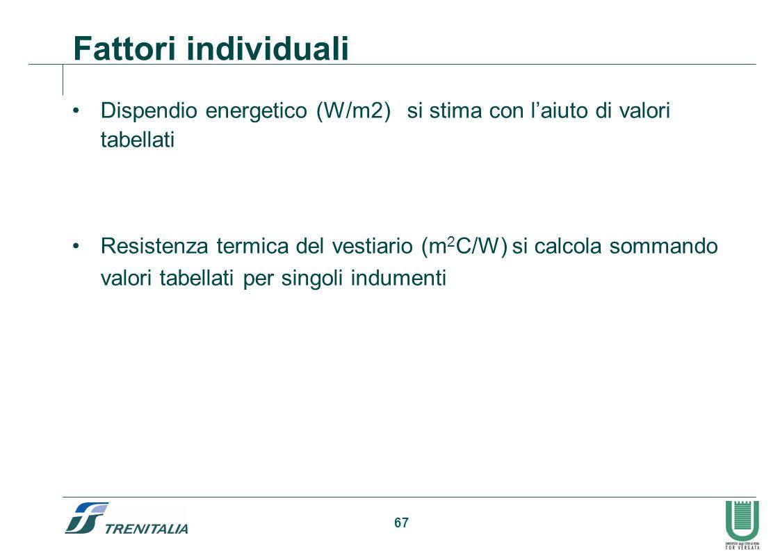 67 Fattori individuali Dispendio energetico (W/m2) si stima con laiuto di valori tabellati Resistenza termica del vestiario (m 2 C/W) si calcola somma