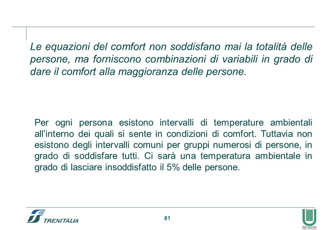 81 Differenze soggettive Le equazioni del comfort non soddisfano mai la totalità delle persone, ma forniscono combinazioni di variabili in grado di da