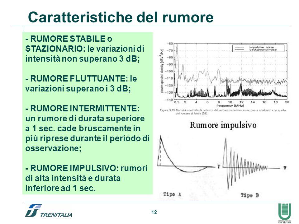 12 Caratteristiche del rumore - RUMORE STABILE o STAZIONARIO: le variazioni di intensità non superano 3 dB; - RUMORE FLUTTUANTE: le variazioni superan