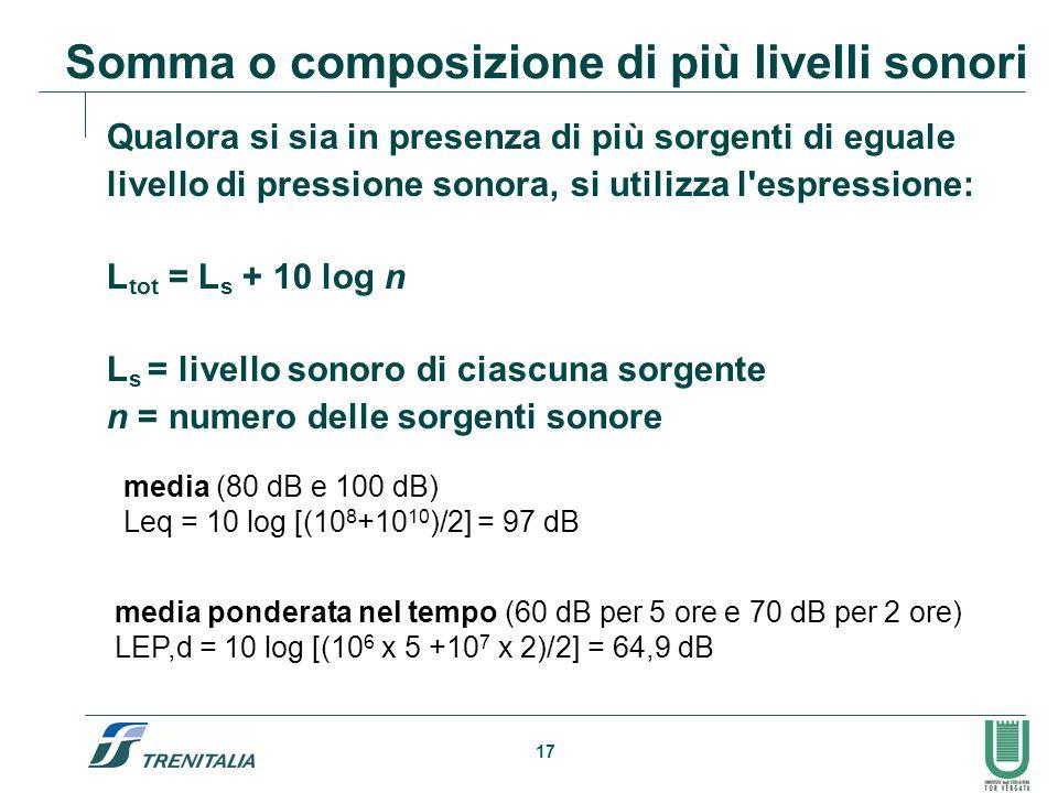 17 Somma o composizione di più livelli sonori Qualora si sia in presenza di più sorgenti di eguale livello di pressione sonora, si utilizza l'espressi