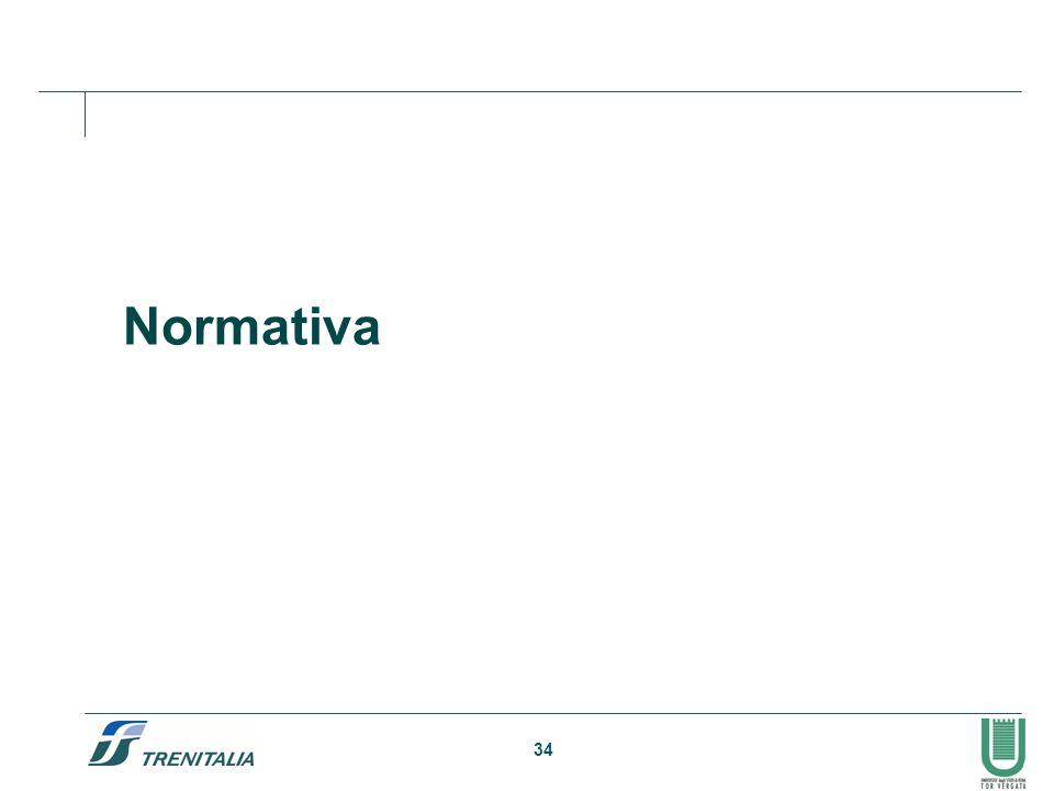 34 Normativa