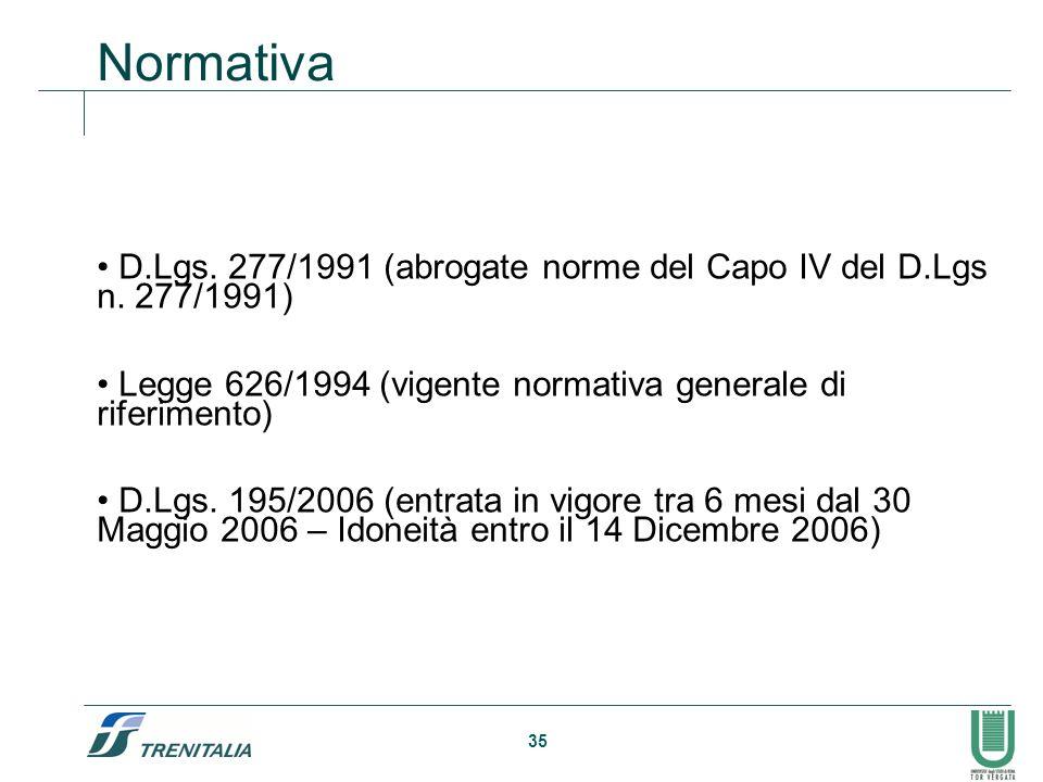35 Normativa D.Lgs. 277/1991 (abrogate norme del Capo IV del D.Lgs n. 277/1991) Legge 626/1994 (vigente normativa generale di riferimento) D.Lgs. 195/