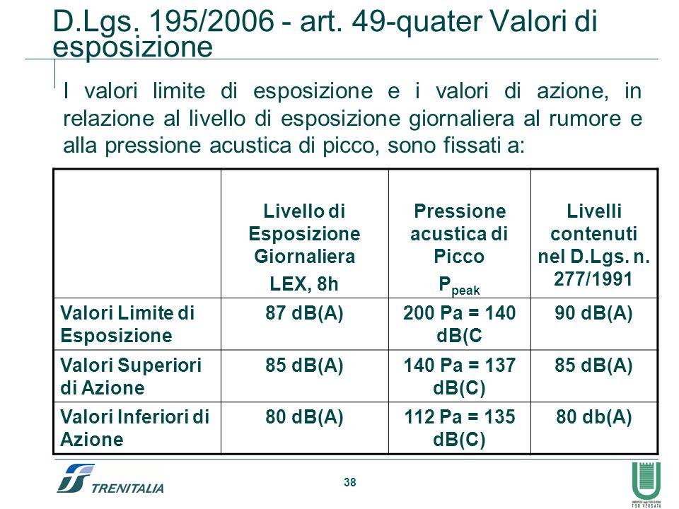 38 D.Lgs. 195/2006 - art. 49-quater Valori di esposizione I valori limite di esposizione e i valori di azione, in relazione al livello di esposizione