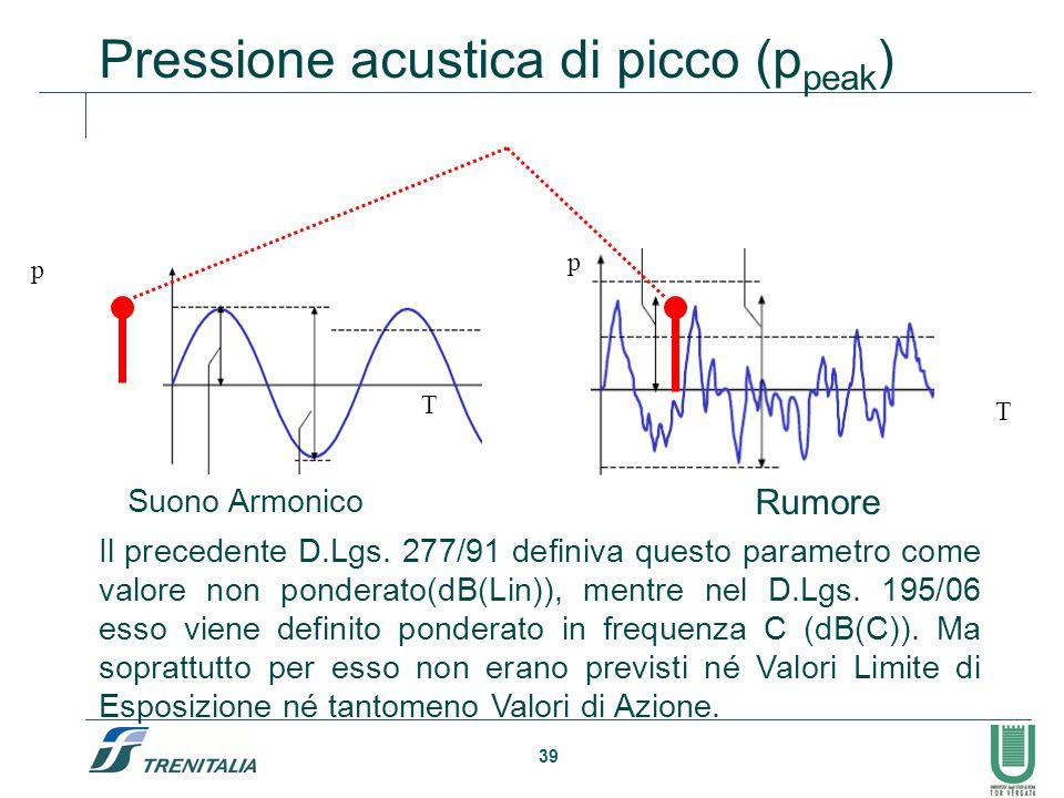 39 Pressione acustica di picco (p peak ) Il precedente D.Lgs. 277/91 definiva questo parametro come valore non ponderato(dB(Lin)), mentre nel D.Lgs. 1