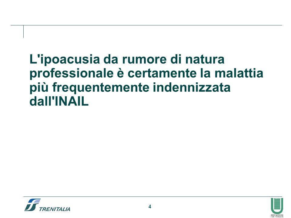 4 L'ipoacusia da rumore di natura professionale è certamente la malattia più frequentemente indennizzata dall'INAIL