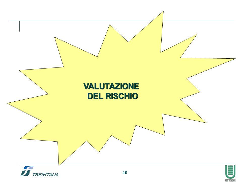 48 VALUTAZIONE DEL RISCHIO