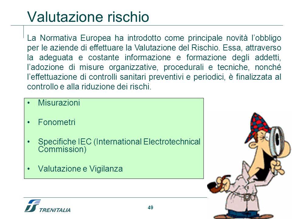 49 Valutazione rischio Misurazioni Fonometri Specifiche IEC (International Electrotechnical Commission) Valutazione e Vigilanza La Normativa Europea h