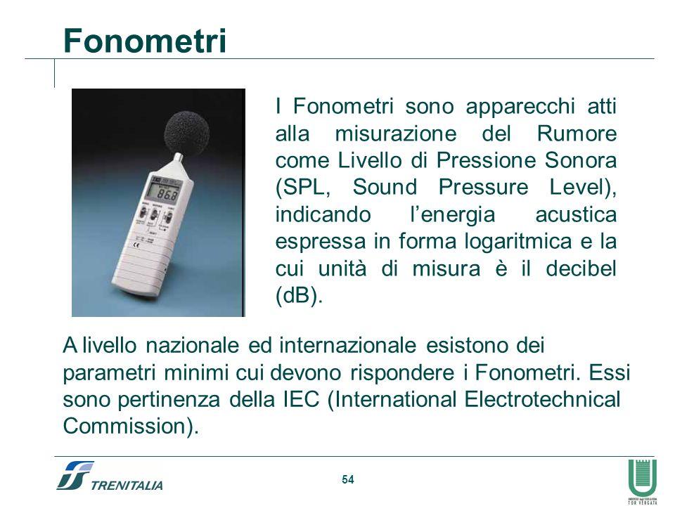 54 Fonometri I Fonometri sono apparecchi atti alla misurazione del Rumore come Livello di Pressione Sonora (SPL, Sound Pressure Level), indicando lene