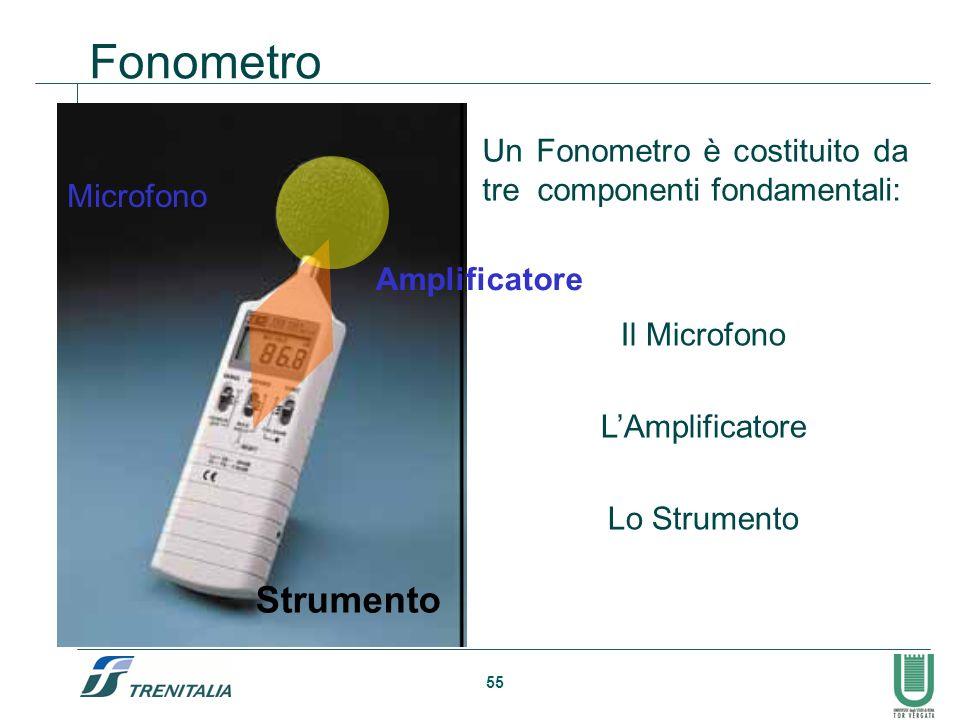 55 Fonometro Microfono Strumento Amplificatore Il Microfono LAmplificatore Lo Strumento Un Fonometro è costituito da tre componenti fondamentali: