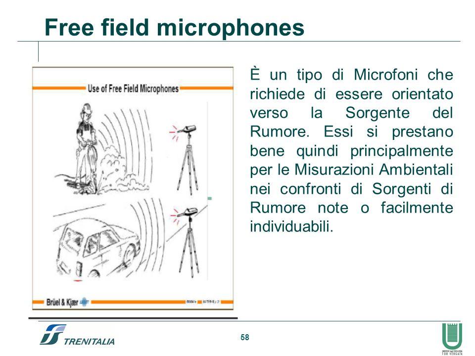 58 Free field microphones È un tipo di Microfoni che richiede di essere orientato verso la Sorgente del Rumore. Essi si prestano bene quindi principal