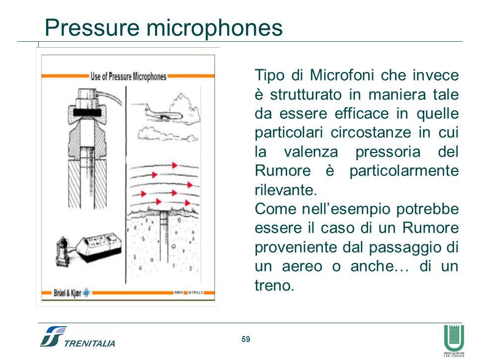 59 Pressure microphones Tipo di Microfoni che invece è strutturato in maniera tale da essere efficace in quelle particolari circostanze in cui la vale