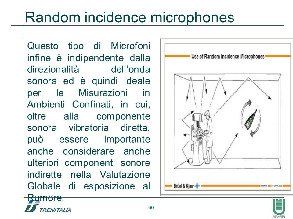 60 Random incidence microphones Questo tipo di Microfoni infine è indipendente dalla direzionalità dellonda sonora ed è quindi ideale per le Misurazio