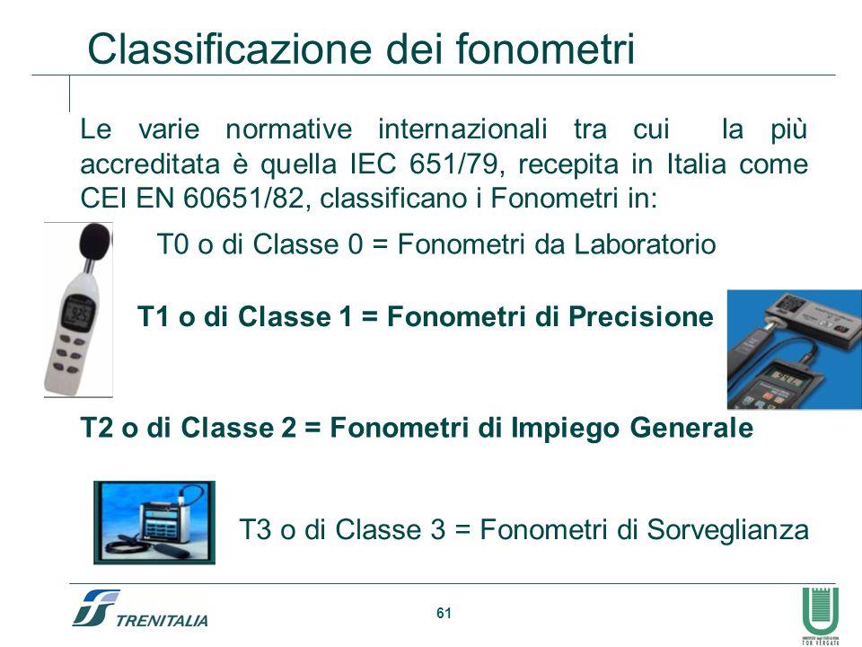 61 Classificazione dei fonometri Le varie normative internazionali tra cui la più accreditata è quella IEC 651/79, recepita in Italia come CEI EN 6065