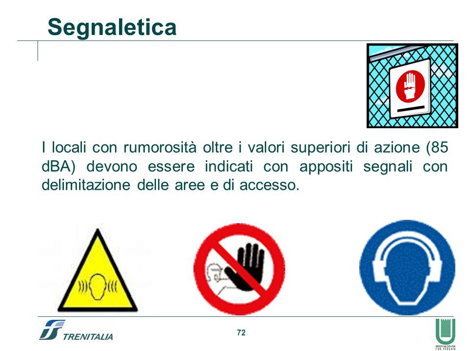 72 Segnaletica I locali con rumorosità oltre i valori superiori di azione (85 dBA) devono essere indicati con appositi segnali con delimitazione delle
