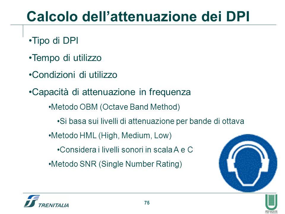 75 Calcolo dellattenuazione dei DPI Tipo di DPI Tempo di utilizzo Condizioni di utilizzo Capacità di attenuazione in frequenza Metodo OBM (Octave Band