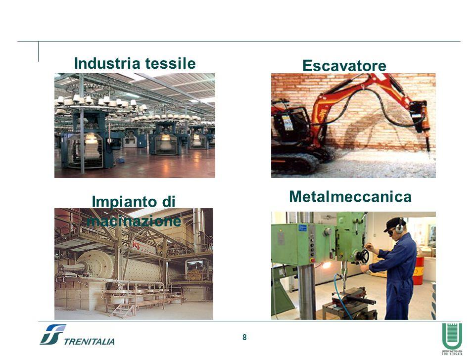 8 Escavatore Impianto di macinazione Industria tessile Metalmeccanica