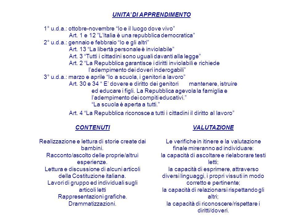 Nel 2011 lItalia compie 150 anni.