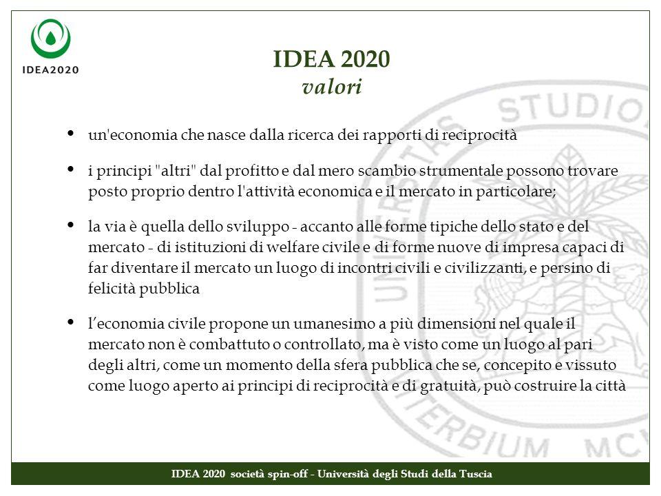 IDEA 2020 valori IDEA 2020 società spin-off - Università degli Studi della Tuscia un'economia che nasce dalla ricerca dei rapporti di reciprocità i pr