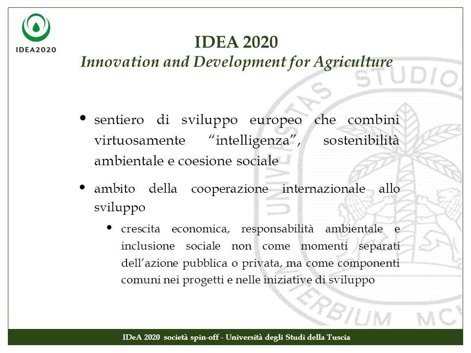 sentiero di sviluppo europeo che combini virtuosamente intelligenza, sostenibilità ambientale e coesione sociale ambito della cooperazione internazion