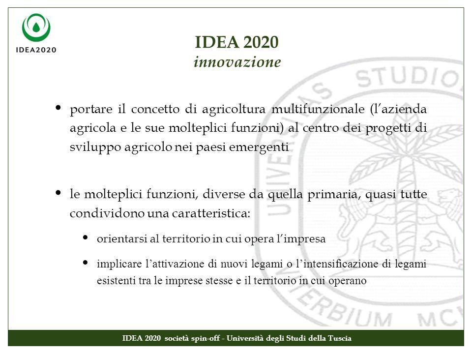 portare il concetto di agricoltura multifunzionale (lazienda agricola e le sue molteplici funzioni) al centro dei progetti di sviluppo agricolo nei pa