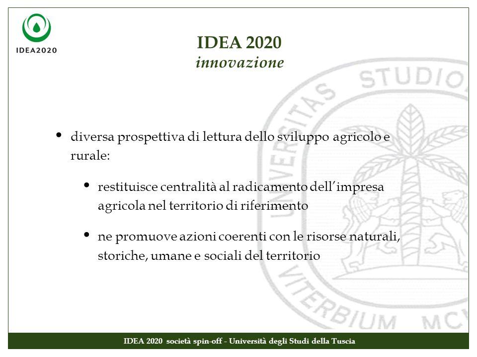 diversa prospettiva di lettura dello sviluppo agricolo e rurale: restituisce centralità al radicamento dellimpresa agricola nel territorio di riferime