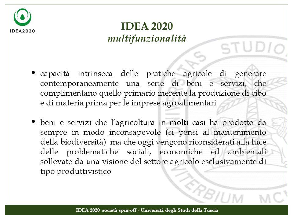 capacità intrinseca delle pratiche agricole di generare contemporaneamente una serie di beni e servizi, che complimentano quello primario inerente la