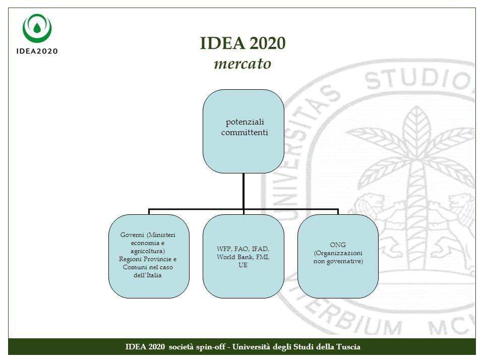 IDEA 2020 mercato IDEA 2020 società spin-off - Università degli Studi della Tuscia potenziali committenti Governi (Ministeri economia e agricoltura) R