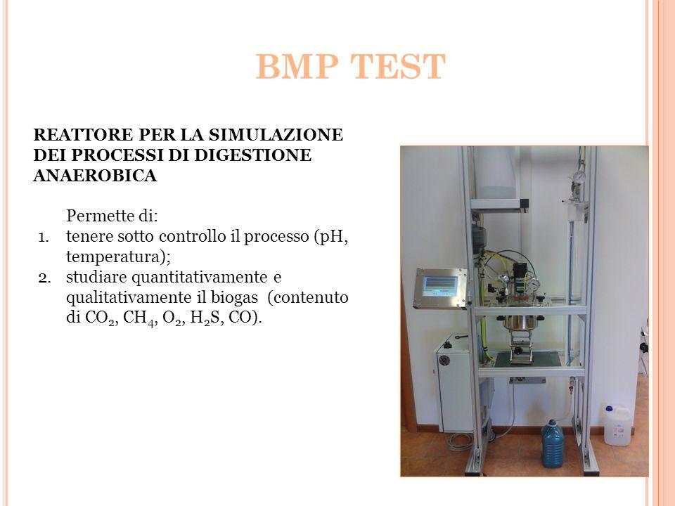 BMP TEST REATTORE PER LA SIMULAZIONE DEI PROCESSI DI DIGESTIONE ANAEROBICA Permette di: 1.tenere sotto controllo il processo (pH, temperatura); 2.stud
