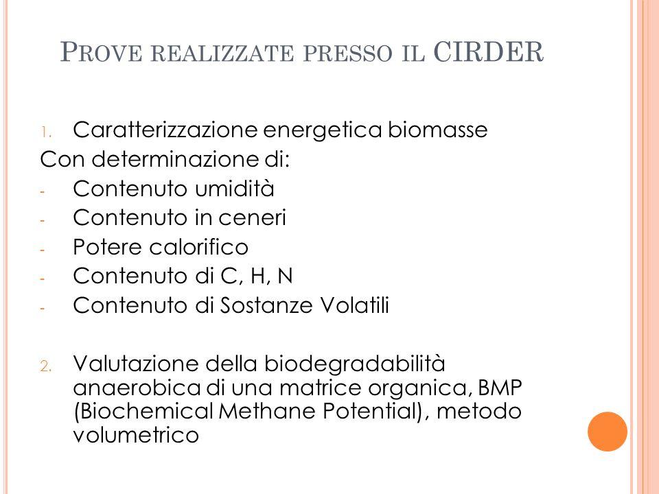 P ROVE REALIZZATE PRESSO IL CIRDER 1. Caratterizzazione energetica biomasse Con determinazione di: - Contenuto umidità - Contenuto in ceneri - Potere