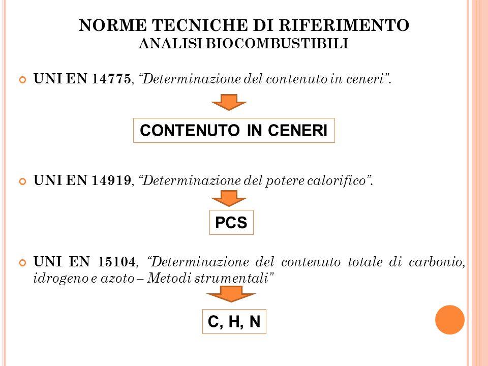 UNI EN 14775,Determinazione del contenuto in ceneri. UNI EN 14919,Determinazione del potere calorifico. UNI EN 15104, Determinazione del contenuto tot