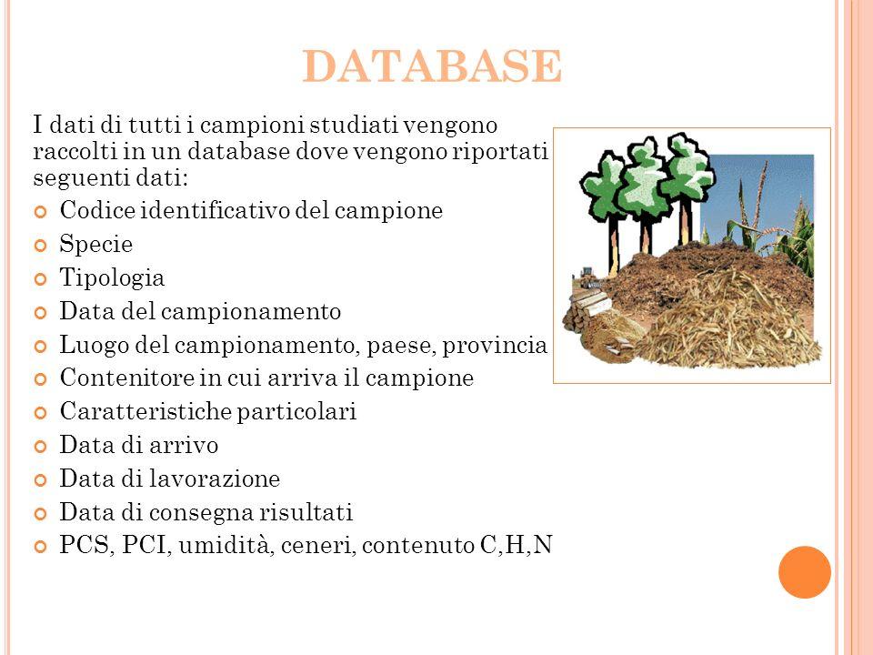 I dati di tutti i campioni studiati vengono raccolti in un database dove vengono riportati i seguenti dati: Codice identificativo del campione Specie