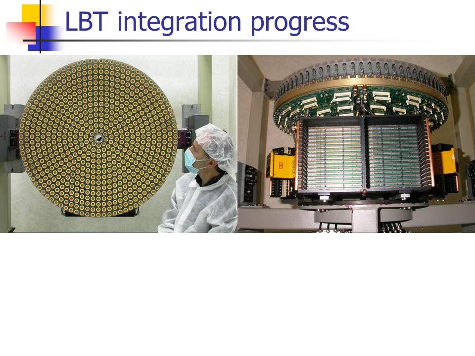 Next ASM generation: VLT-DSM VLT-DSM 1.1m 1170 act.