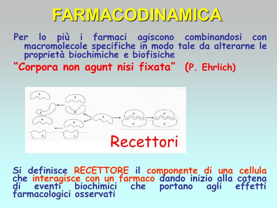 Per lo più i farmaci agiscono combinandosi con macromolecole specifiche in modo tale da alterarne le proprietà biochimiche e biofisiche Corpora non ag