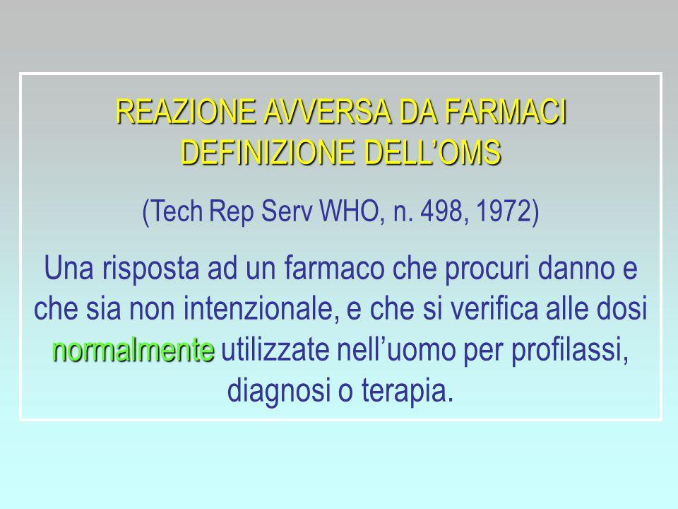REAZIONE AVVERSA DA FARMACI DEFINIZIONE DELLOMS (Tech Rep Serv WHO, n. 498, 1972) normalmente Una risposta ad un farmaco che procuri danno e che sia n