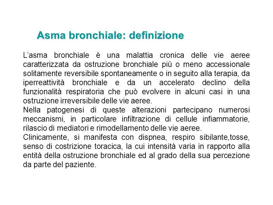 Asma bronchiale: definizione Lasma bronchiale è una malattia cronica delle vie aeree caratterizzata da ostruzione bronchiale più o meno accessionale s