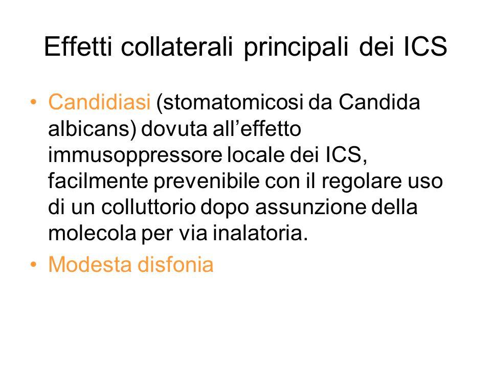 Effetti collaterali principali dei ICS Candidiasi (stomatomicosi da Candida albicans) dovuta alleffetto immusoppressore locale dei ICS, facilmente pre