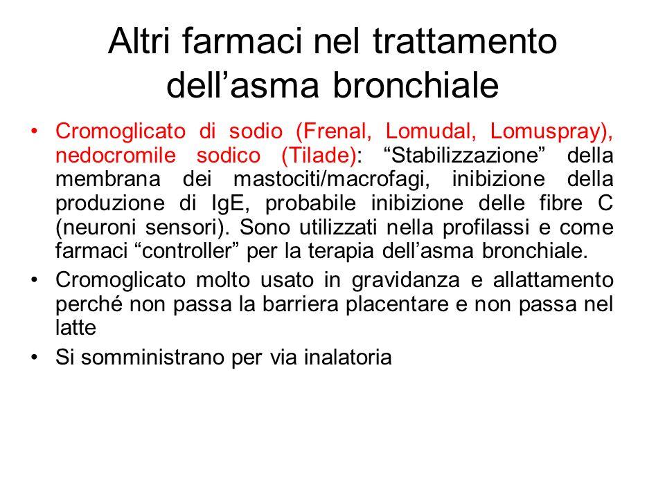 Altri farmaci nel trattamento dellasma bronchiale Cromoglicato di sodio (Frenal, Lomudal, Lomuspray), nedocromile sodico (Tilade): Stabilizzazione del