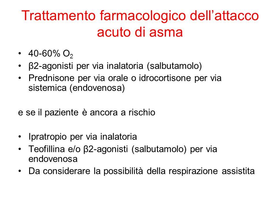 Trattamento farmacologico dellattacco acuto di asma 40-60% O 2 β2-agonisti per via inalatoria (salbutamolo) Prednisone per via orale o idrocortisone p