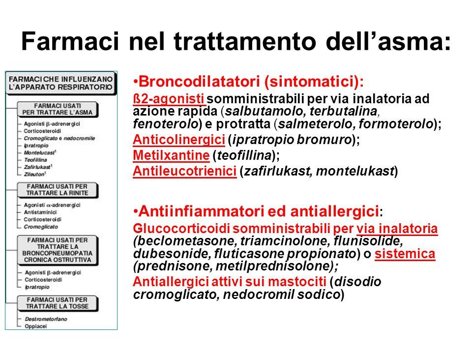 Farmaci nel trattamento dellasma: Broncodilatatori (sintomatici): ß2-agonisti somministrabili per via inalatoria ad azione rapida (salbutamolo, terbut