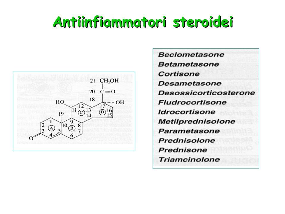 Antiinfiammatori steroidei
