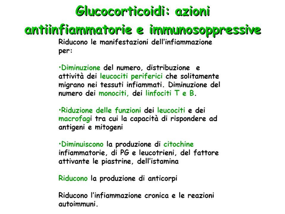 Glucocorticoidi: azioni antiinfiammatorie e immunosoppressive