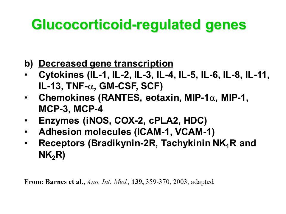 Cellular effect of corticosteroids, Barnes et al., Ann. Int. Med., 139, 359-370, 2003